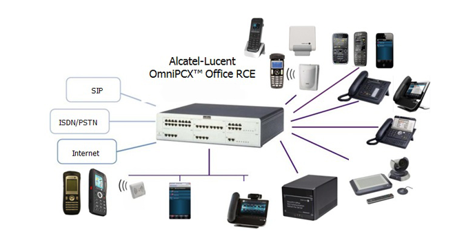 Systéme de communication Alcatel-Lucent OmniPCX Office
