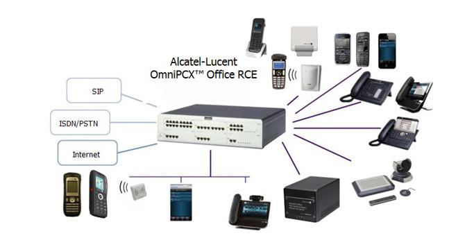 Systéme de communication Alcatel-Lucent OmniPCX Office